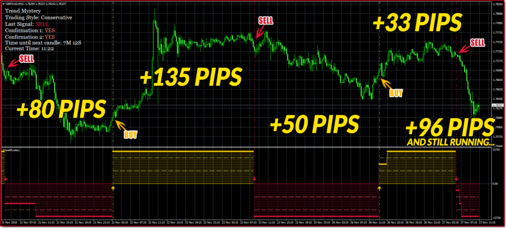 Best us forex broker for scalping